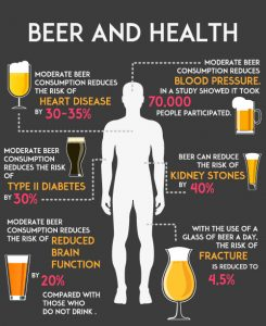 Effects-of-Alcohol-On-The-Body