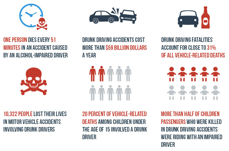 Dui vs dwi bad idea either way for Where can i get a motor vehicle report