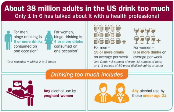 alcohol-use-statistics